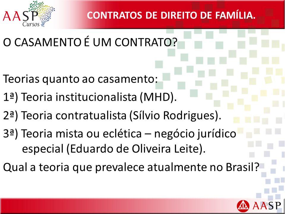 CONTRATOS DE DIREITO DE FAMÍLIA.CONTRATOS DE CASAMENTO.