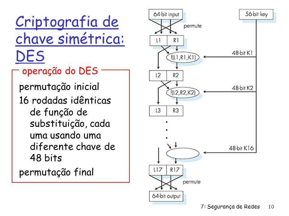 7: Segurança de Redes10 Criptografia de chave simétrica: DES permutação inicial 16 rodadas idênticas de função de substituição, cada uma usando uma diferente chave de 48 bits permutação final operação do DES