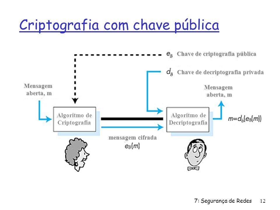 7: Segurança de Redes12 Criptografia com chave pública Figure 7.7 goes here Algoritmo de Criptografia Algoritmo de Decriptografia Mensagem aberta, m Mensagem mensagem cifrada Chave de criptografia pública Chave de decriptografia privada