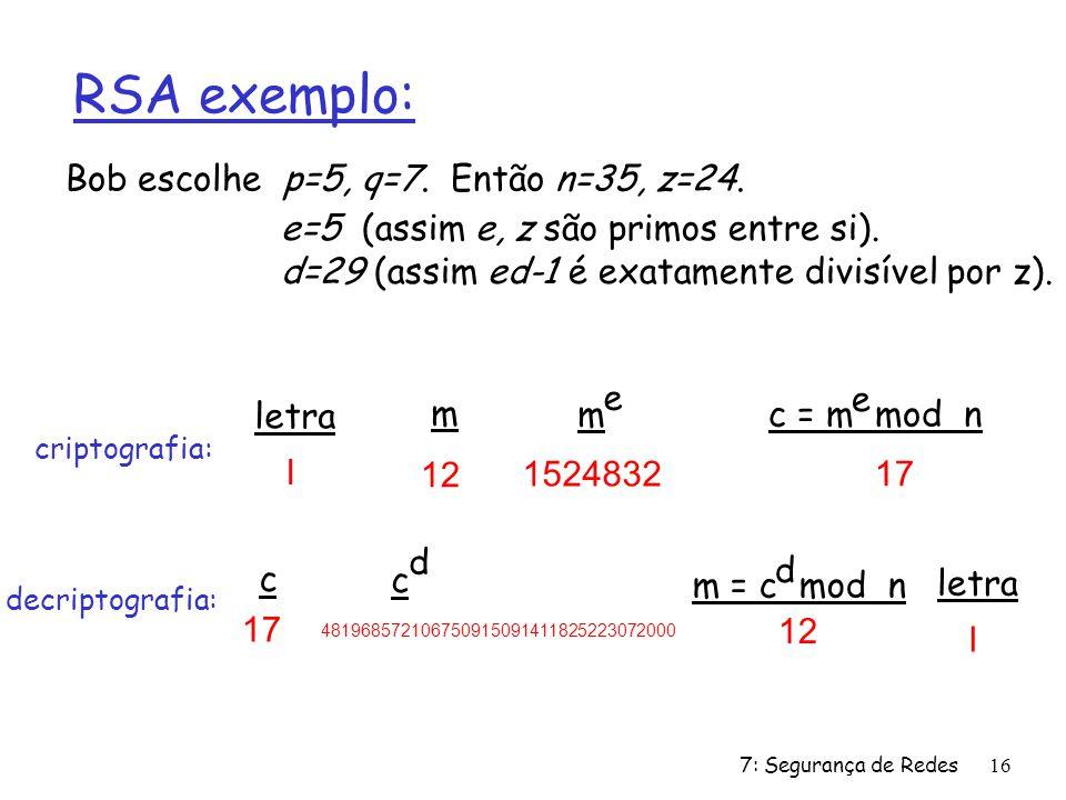 7: Segurança de Redes16 RSA exemplo: Bob escolhe p=5, q=7. Então n=35, z=24. e=5 (assim e, z são primos entre si). d=29 (assim ed-1 é exatamente divis