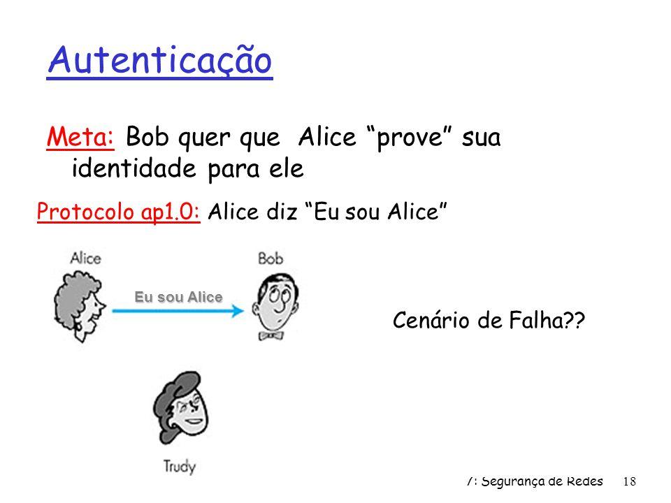 7: Segurança de Redes18 Autenticação Meta: Bob quer que Alice prove sua identidade para ele Protocolo ap1.0: Alice diz Eu sou Alice Cenário de Falha?.