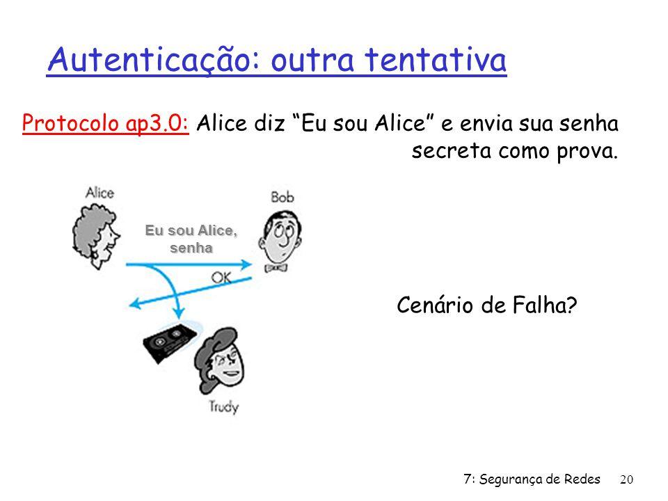 7: Segurança de Redes20 Autenticação: outra tentativa Protocolo ap3.0: Alice diz Eu sou Alice e envia sua senha secreta como prova.