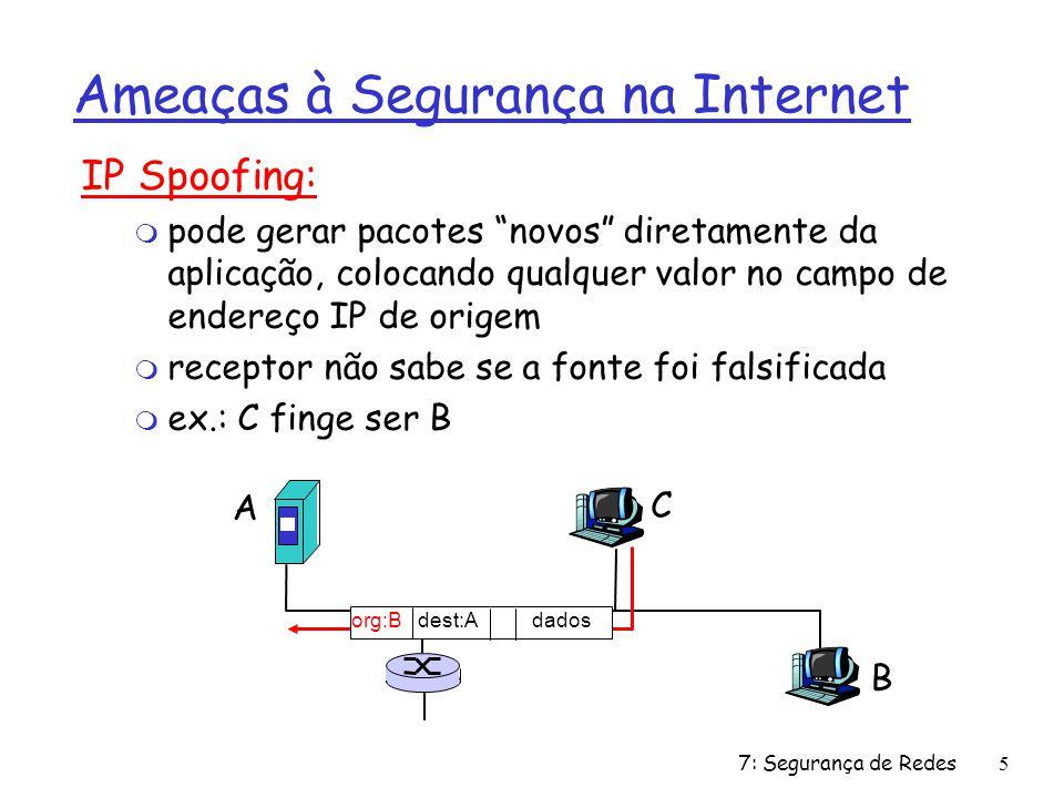 7: Segurança de Redes5 IP Spoofing: m pode gerar pacotes novos diretamente da aplicação, colocando qualquer valor no campo de endereço IP de origem m receptor não sabe se a fonte foi falsificada m ex.: C finge ser B A B C org:B dest:A dados Ameaças à Segurança na Internet