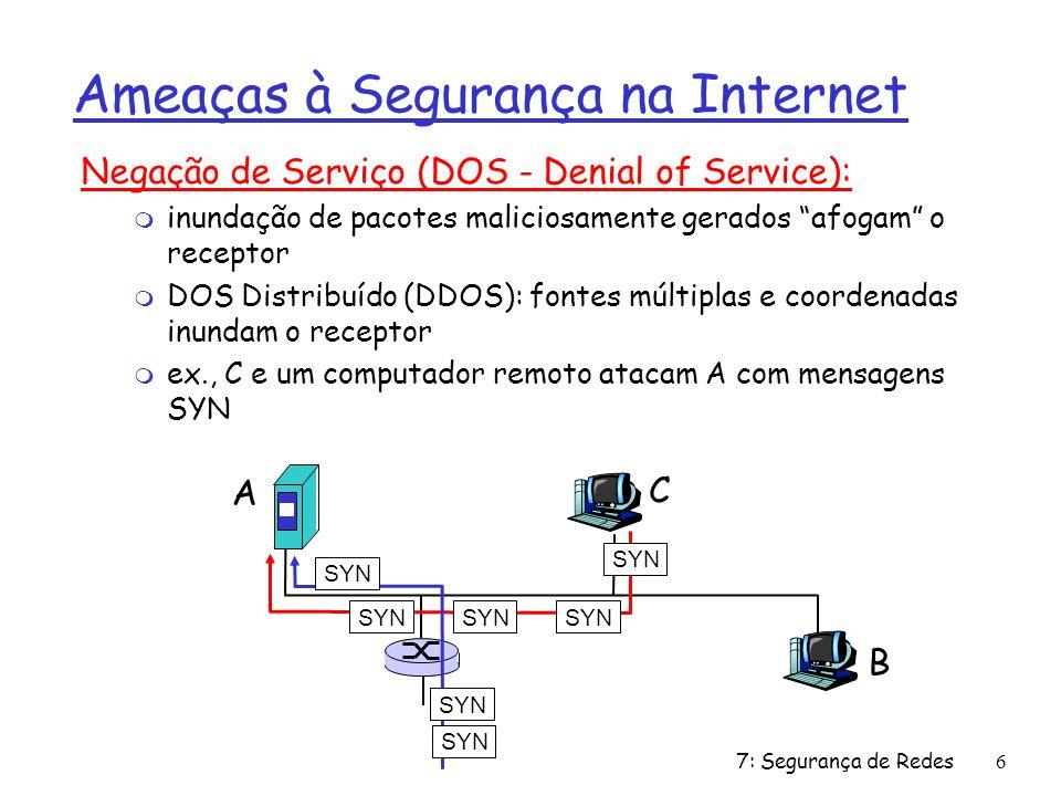 7: Segurança de Redes6 Negação de Serviço (DOS - Denial of Service): m inundação de pacotes maliciosamente gerados afogam o receptor m DOS Distribuído (DDOS): fontes múltiplas e coordenadas inundam o receptor m ex., C e um computador remoto atacam A com mensagens SYN A B C SYN Ameaças à Segurança na Internet