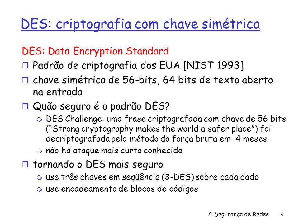 7: Segurança de Redes9 DES: criptografia com chave simétrica DES: Data Encryption Standard r Padrão de criptografia dos EUA [NIST 1993] r chave simétrica de 56-bits, 64 bits de texto aberto na entrada r Quão seguro é o padrão DES.