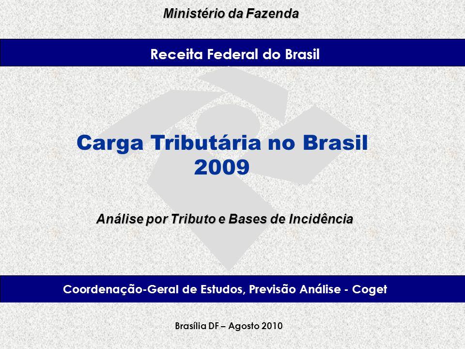 Receita Federal Ministério da Fazenda Participação por Bases de Incidência Carga Tributária Bruta - 2009 Trans.