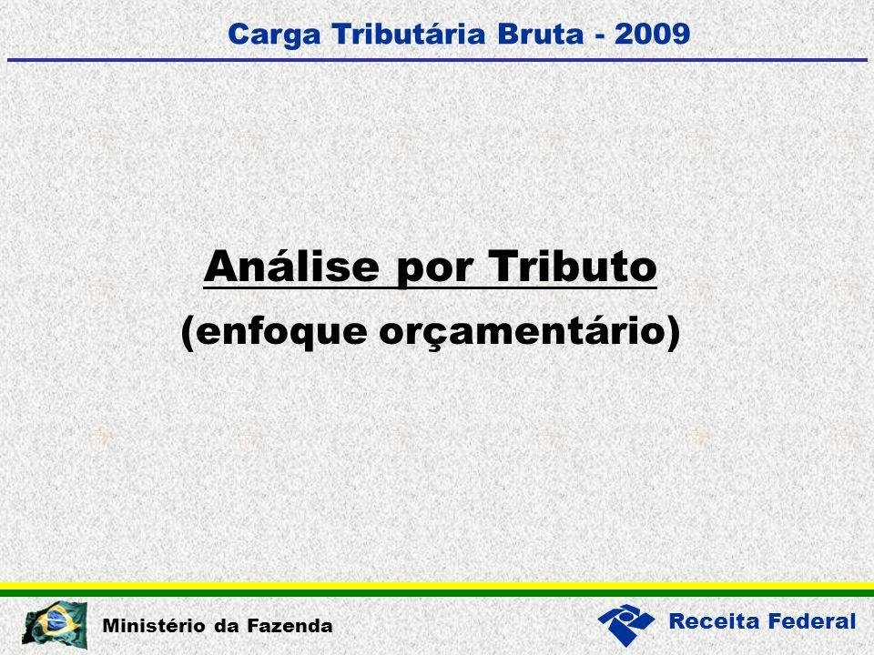 Receita Federal Ministério da Fazenda Análise por Tributo (enfoque orçamentário) Carga Tributária Bruta - 2009