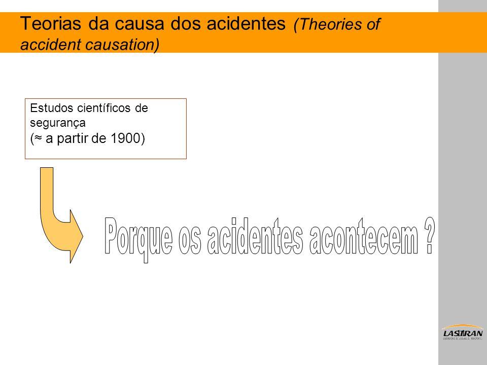 11 Teorias da causa dos acidentes (Theories of accident causation) Estudos científicos de segurança (≈ a partir de 1900)
