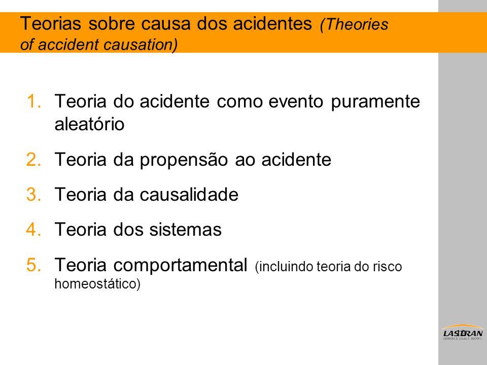 12 1.Teoria do acidente como evento puramente aleatório 2.Teoria da propensão ao acidente 3.Teoria da causalidade 4.Teoria dos sistemas 5.Teoria compo