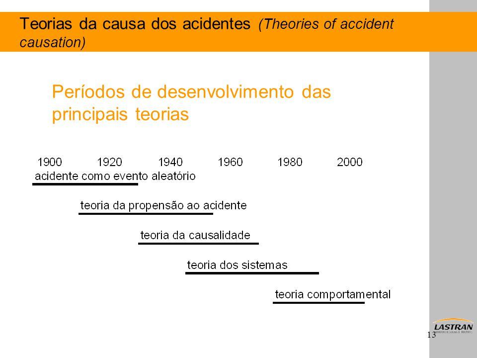 13 Teorias da causa dos acidentes (Theories of accident causation) Períodos de desenvolvimento das principais teorias