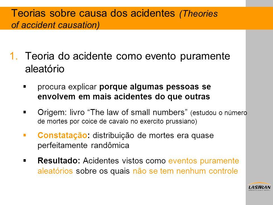 14 1.Teoria do acidente como evento puramente aleatório  procura explicar porque algumas pessoas se envolvem em mais acidentes do que outras  Origem