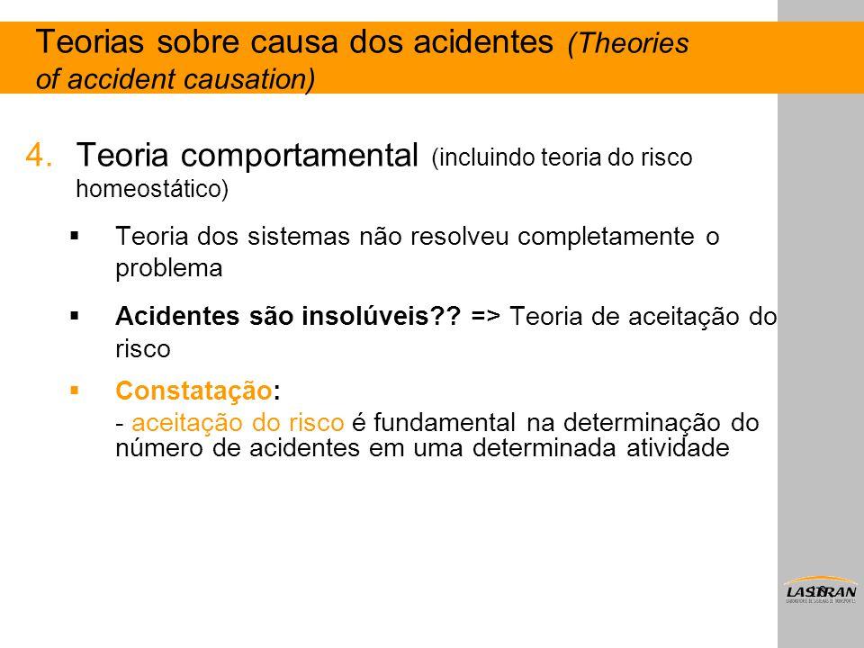 18 4.Teoria comportamental (incluindo teoria do risco homeostático)  Teoria dos sistemas não resolveu completamente o problema  Acidentes são insolú