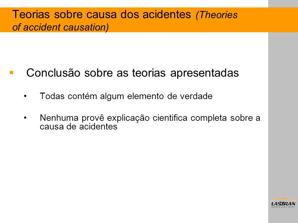 21  Conclusão sobre as teorias apresentadas Todas contém algum elemento de verdade Nenhuma provê explicação cientifica completa sobre a causa de acid