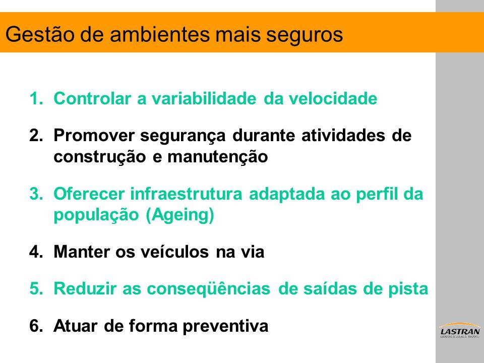 Gestão de ambientes mais seguros 1.Controlar a variabilidade da velocidade 2.Promover segurança durante atividades de construção e manutenção 3.Oferec