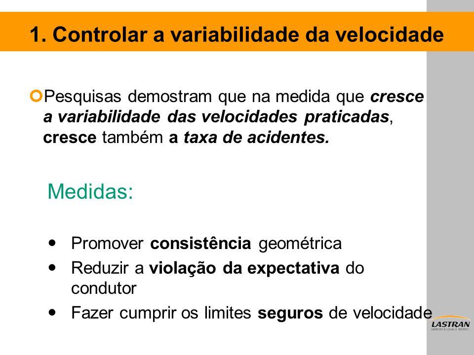 1. Controlar a variabilidade da velocidade Pesquisas demostram que na medida que cresce a variabilidade das velocidades praticadas, cresce também a ta
