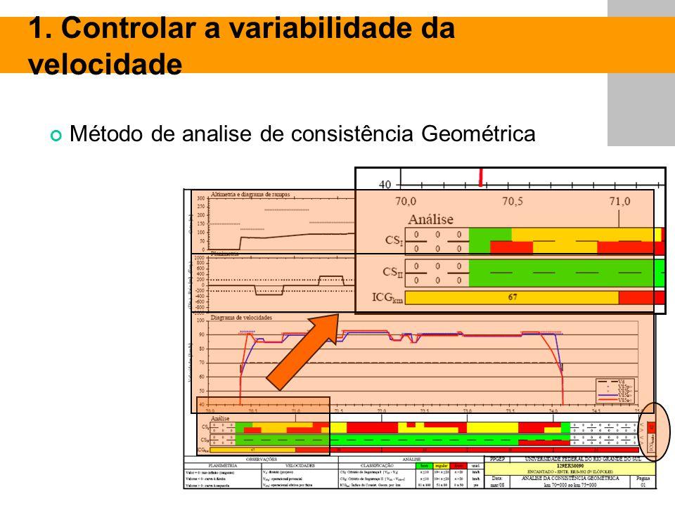 1. Controlar a variabilidade da velocidade Método de analise de consistência Geométrica
