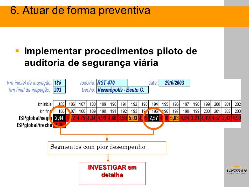 6. Atuar de forma preventiva  Implementar procedimentos piloto de auditoria de segurança viária Segmentos com pior desempenho INVESTIGAR em detalhe