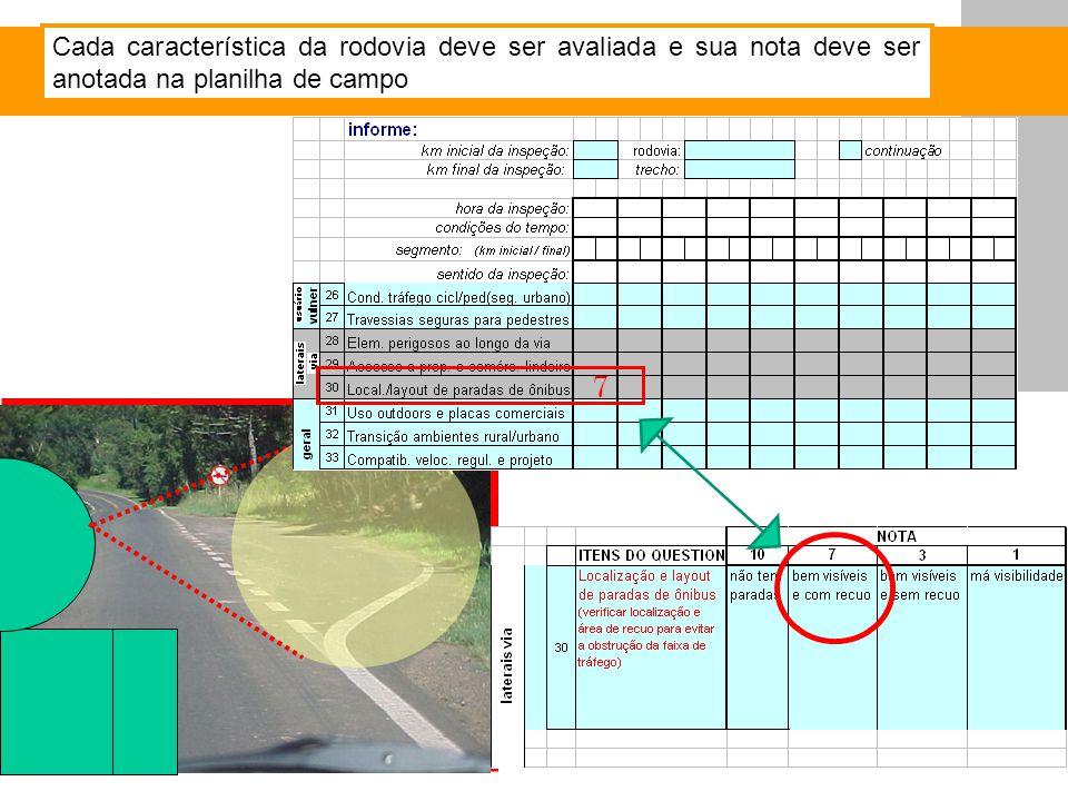 Cada característica da rodovia deve ser avaliada e sua nota deve ser anotada na planilha de campo 7