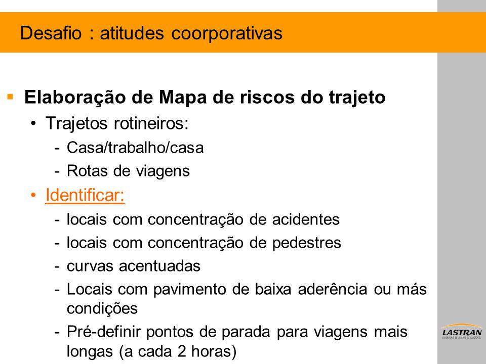 Elaboração de Mapa de riscos do trajeto Trajetos rotineiros: -Casa/trabalho/casa -Rotas de viagens Identificar: -locais com concentração de acidente