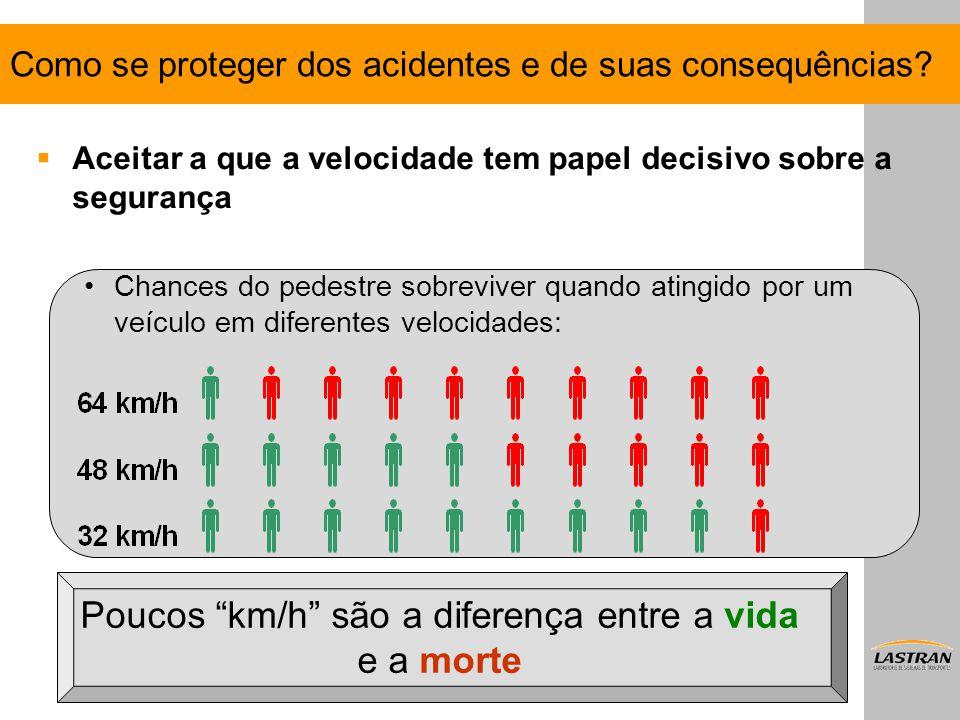 Como se proteger dos acidentes e de suas consequências?  Aceitar a que a velocidade tem papel decisivo sobre a segurança Chances do pedestre sobreviv