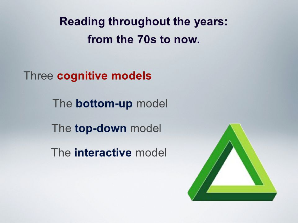 Reading throughout the years: from the 70s to now. The interactive model Three cognitive models The bottom-up model The top-down model