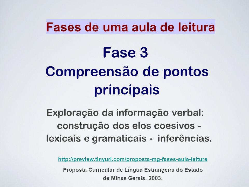 Fase 3 Compreensão de pontos principais Exploração da informação verbal: construção dos elos coesivos - lexicais e gramaticais - inferências. Fases de