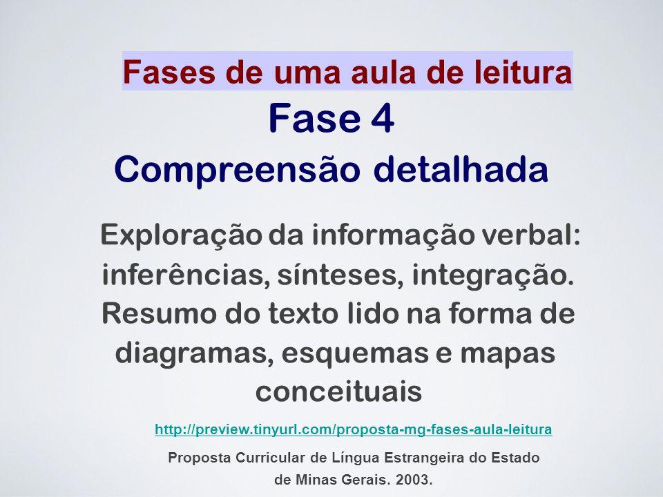 Fase 4 Compreensão detalhada Exploração da informação verbal: inferências, sínteses, integração. Resumo do texto lido na forma de diagramas, esquemas