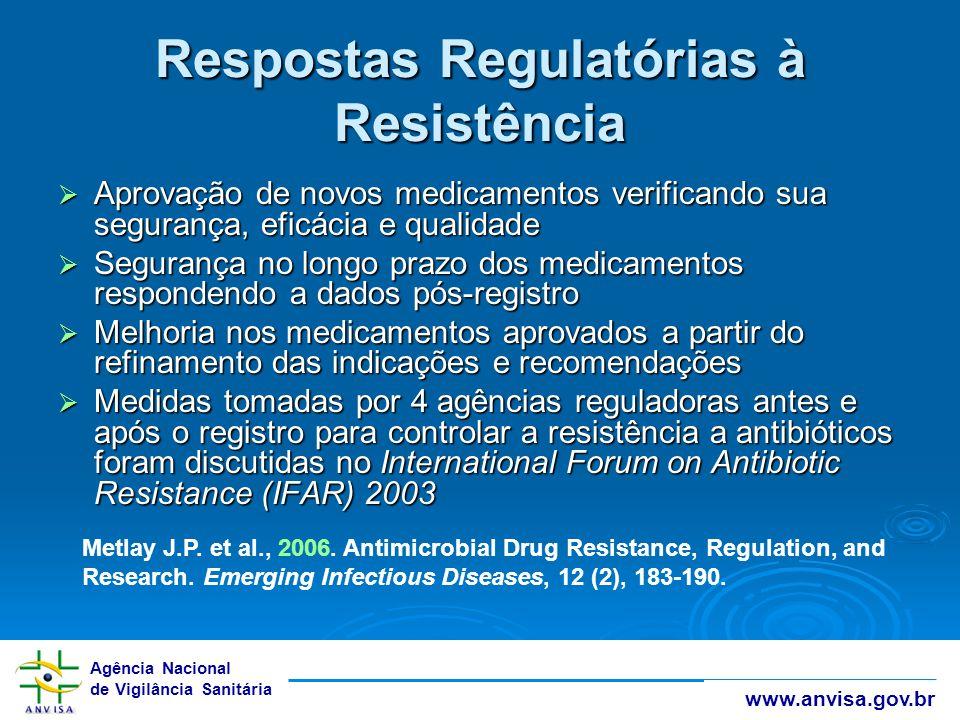 Agência Nacional de Vigilância Sanitária www.anvisa.gov.br Respostas Regulatórias à Resistência  Aprovação de novos medicamentos verificando sua segu