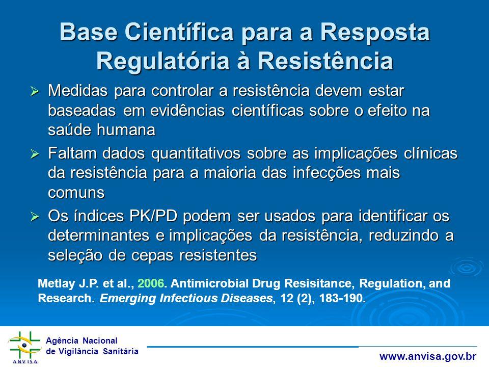 Agência Nacional de Vigilância Sanitária www.anvisa.gov.br Base Científica para a Resposta Regulatória à Resistência  Medidas para controlar a resist