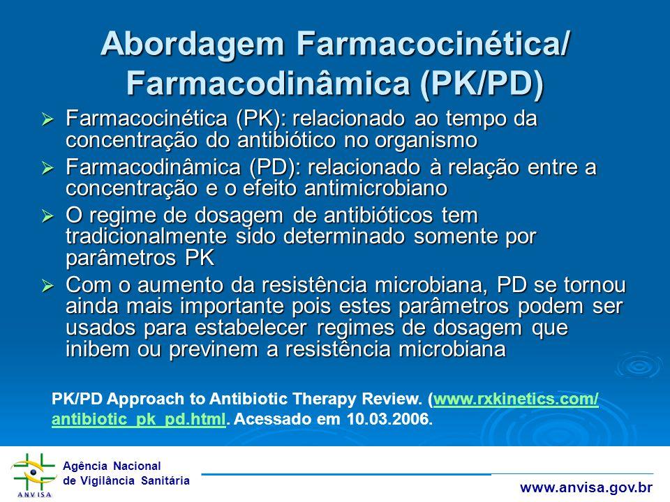 Agência Nacional de Vigilância Sanitária www.anvisa.gov.br Abordagem Farmacocinética/ Farmacodinâmica (PK/PD)  Farmacocinética (PK): relacionado ao t