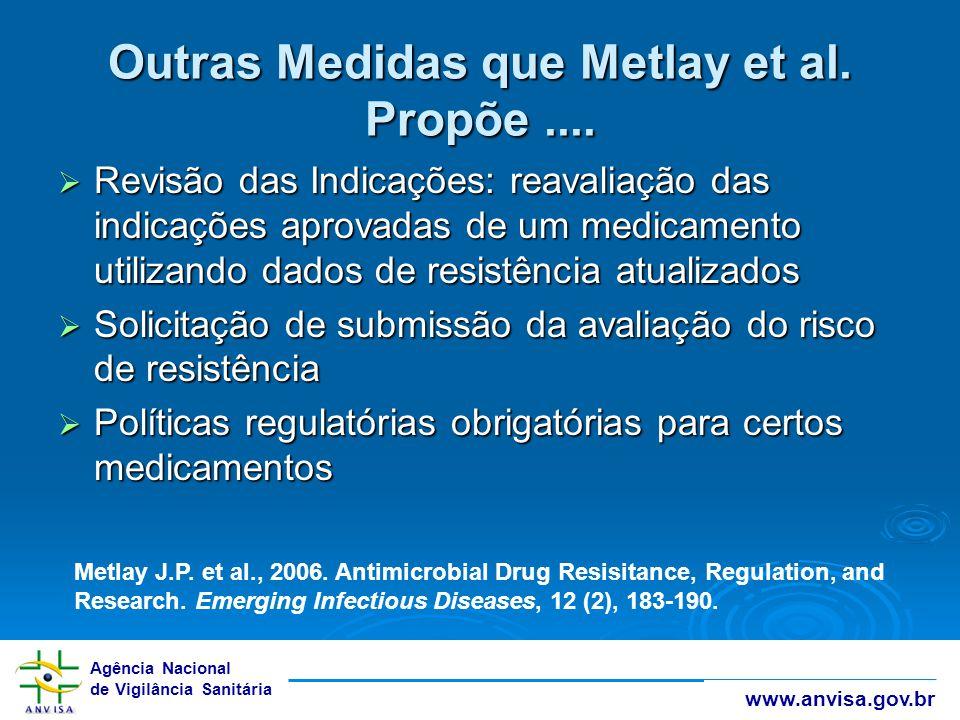 Agência Nacional de Vigilância Sanitária www.anvisa.gov.br Outras Medidas que Metlay et al. Propõe....  Revisão das Indicações: reavaliação das indic