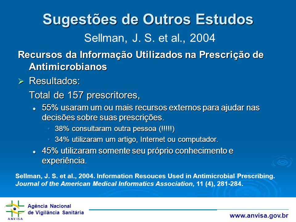 Agência Nacional de Vigilância Sanitária www.anvisa.gov.br Recursos da Informação Utilizados na Prescrição de Antimicrobianos  Resultados: Total de 1