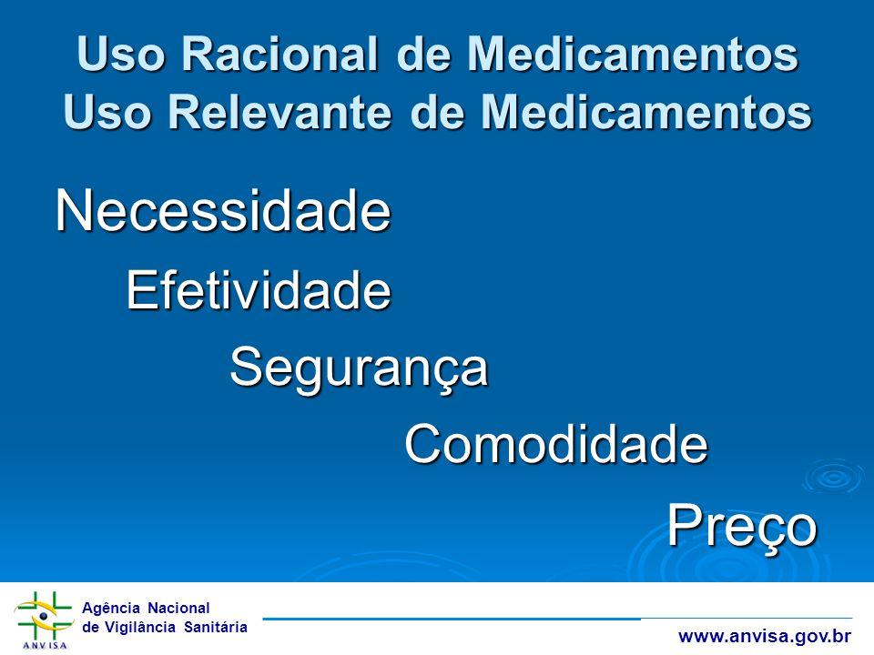 Agência Nacional de Vigilância Sanitária www.anvisa.gov.br Uso Racional de Medicamentos Uso Relevante de Medicamentos NecessidadeEfetividadeSegurançaC