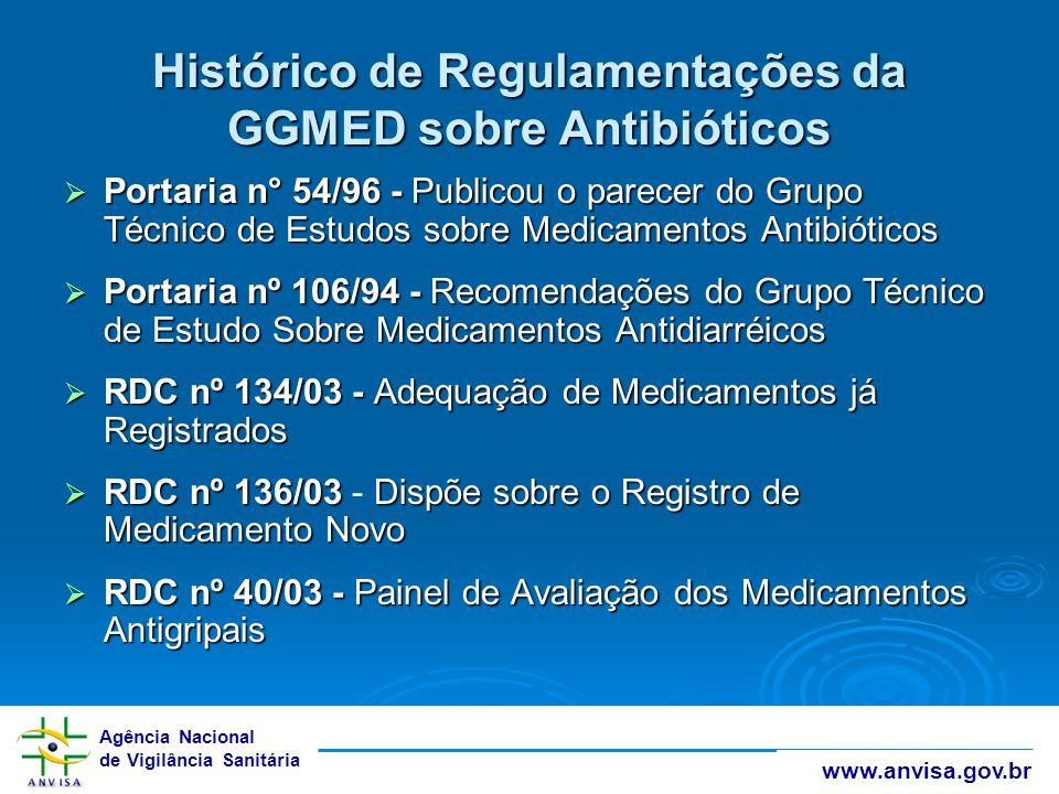 Agência Nacional de Vigilância Sanitária www.anvisa.gov.br Histórico de Regulamentações da GGMED sobre Antibióticos  Portaria n° 54/96 - Publicou o p