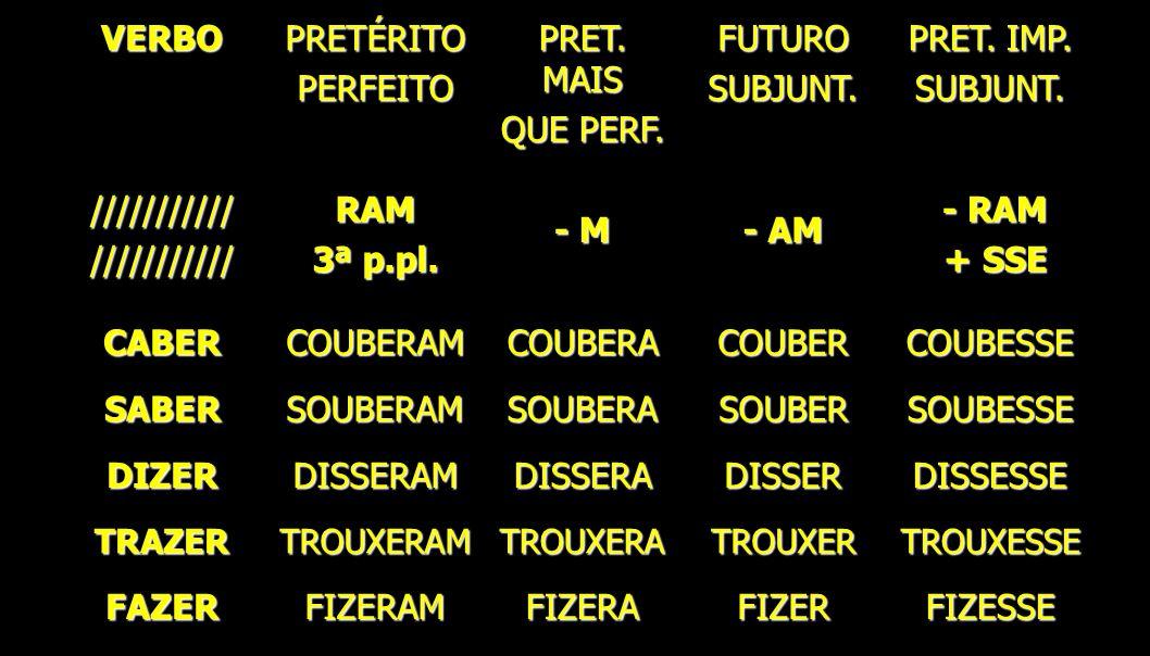 VERBOPRETÉRITOPERFEITO PRET. MAIS QUE PERF. FUTUROSUBJUNT. PRET. IMP. SUBJUNT. //////////////////////RAM 3ª p.pl. - M - AM - RAM - RAM + SSE + SSE CAB