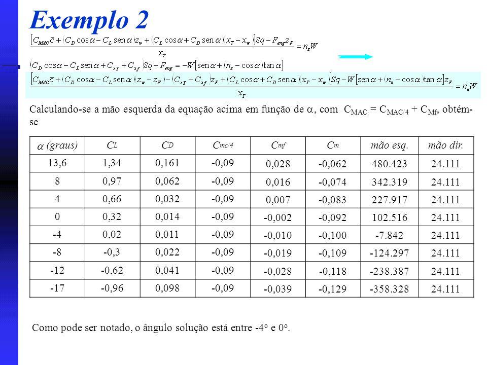  (graus) CLCL CDCD C mc/4 C mf CmCm mão esq.mão dir. 13,61,340,161-0,09 0,028-0,062480.42324.111 80,970,062-0,09 0,016-0,074342.31924.111 40,660,032