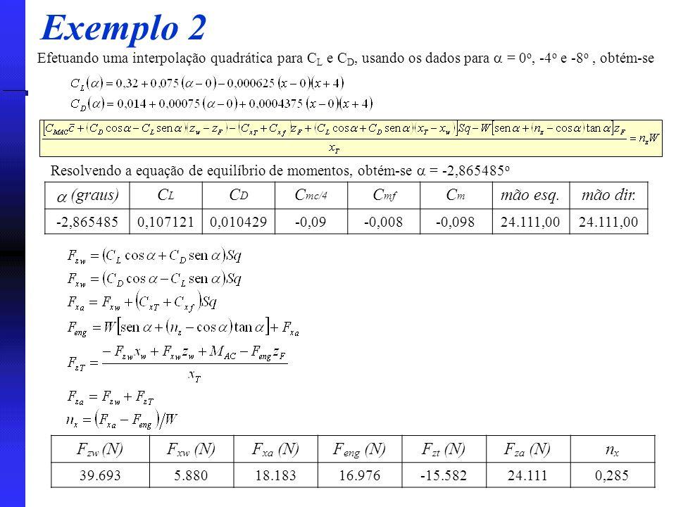 Exemplo 2  (graus) CLCL CDCD C mc/4 C mf CmCm mão esq.mão dir. -2,8654850,1071210,010429-0,09-0,008-0,09824.111,00 F zw (N)F xw (N)F xa (N)F eng (N)