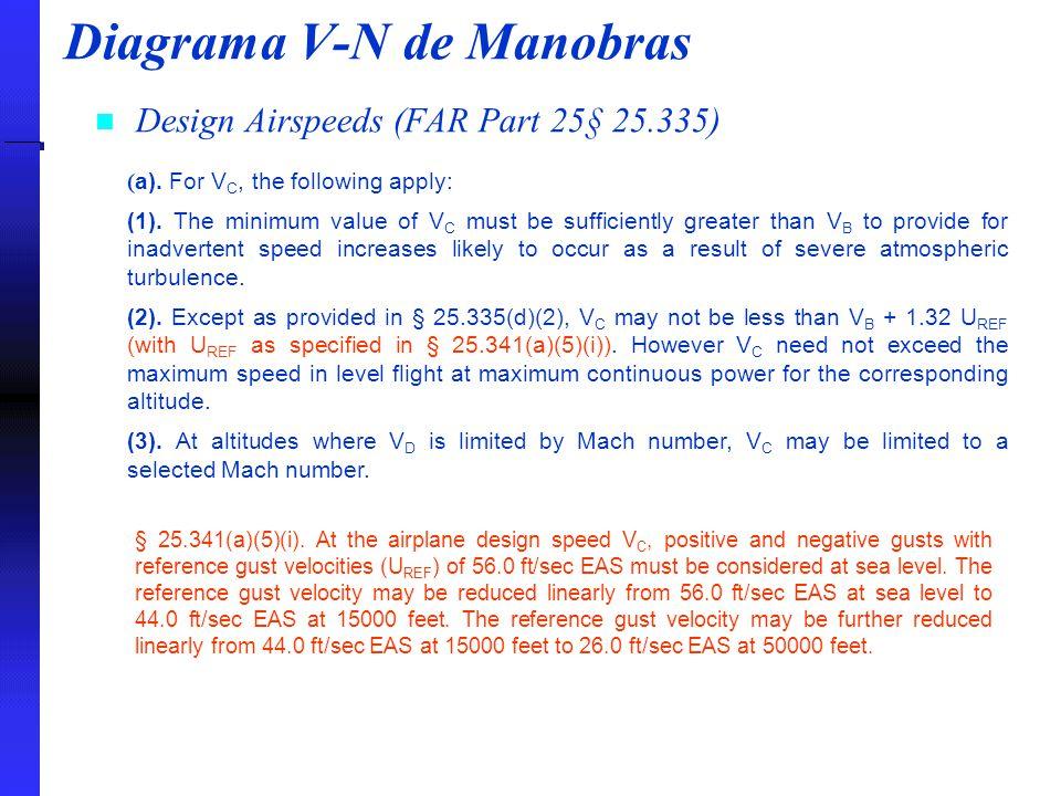 Diagrama V-N de Manobras Design Airspeeds (FAR Part 25§ 25.335) ( a).
