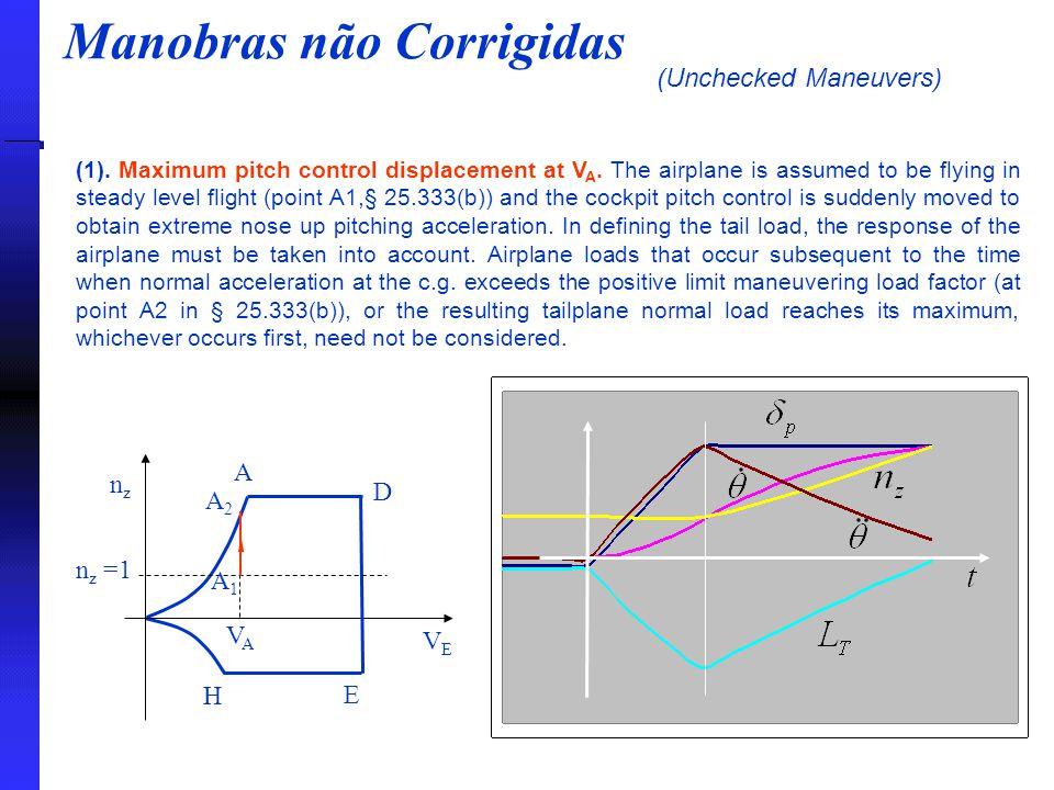 Manobras não Corrigidas (Unchecked Maneuvers) nznz VEVE A D E H n z =1 A1A1 A2A2 VAVA (1). Maximum pitch control displacement at V A. The airplane is