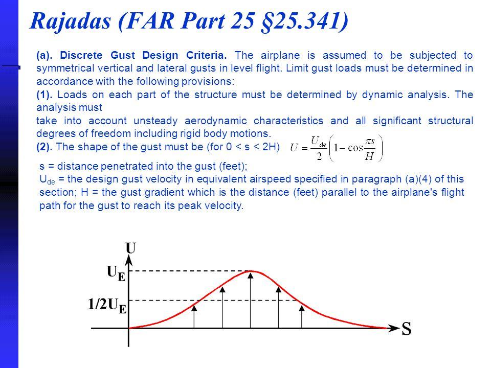 (a).Discrete Gust Design Criteria.