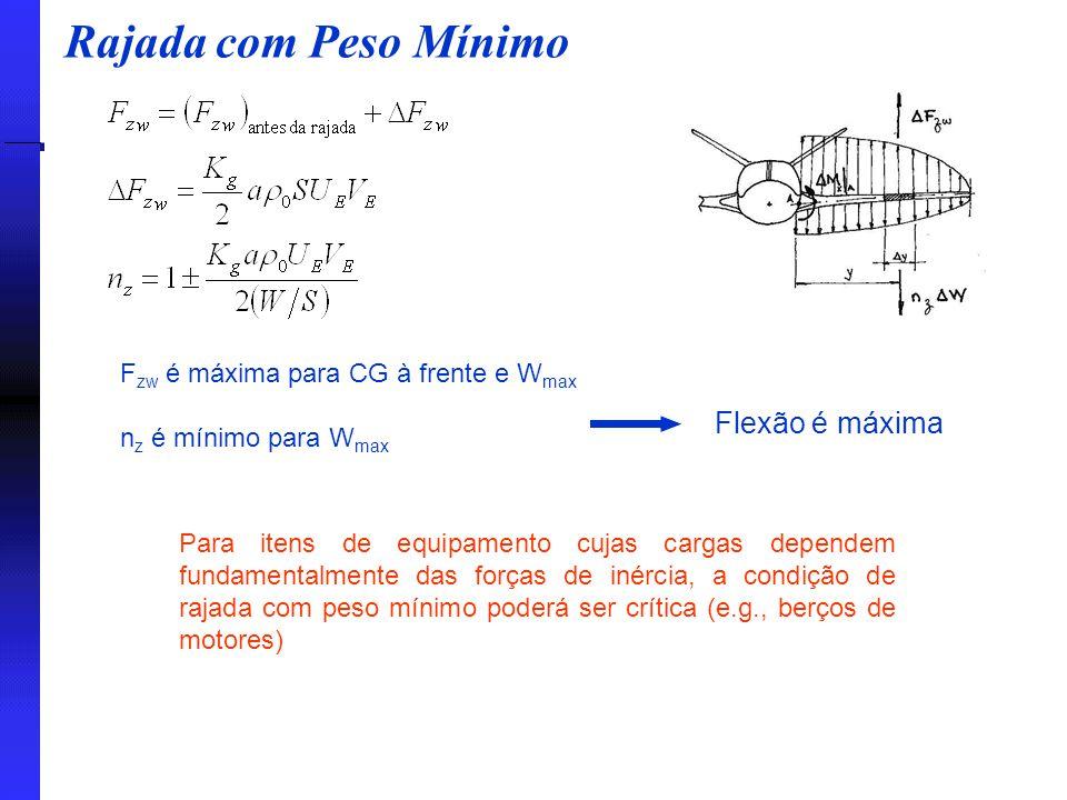 Rajada com Peso Mínimo F zw é máxima para CG à frente e W max n z é mínimo para W max Flexão é máxima Para itens de equipamento cujas cargas dependem