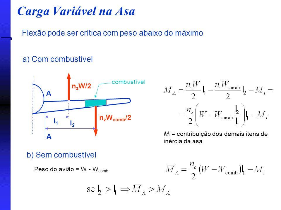 Carga Variável na Asa Flexão pode ser crítica com peso abaixo do máximo a) Com combustível M i = contribuição dos demais itens de inércia da asa b) Se