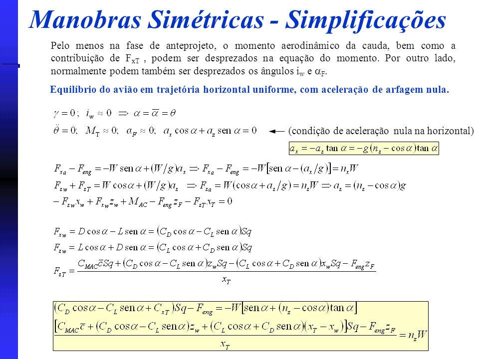 Manobras Simétricas - Simplificações Pelo menos na fase de anteprojeto, o momento aerodinâmico da cauda, bem como a contribuição de F xT, podem ser de