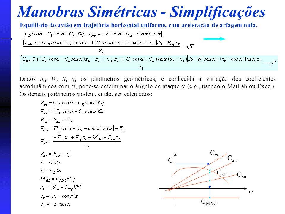 Manobras Simétricas - Simplificações Equilíbrio do avião em trajetória horizontal uniforme, com aceleração de arfagem nula. Dados n z, W, S, q, os par