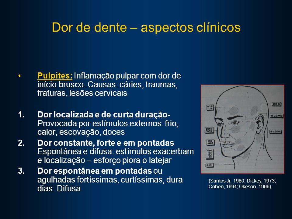 Dor de dente – aspectos clínicos Pulpites: Inflamação pulpar com dor de início brusco.
