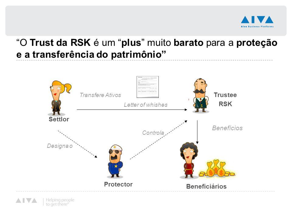 """""""O Trust da RSK é um """"plus"""" muito barato para a proteção e a transferência do patrimônio"""" Settlor Trustee RSK Beneficiários Transfere Ativos Benefício"""