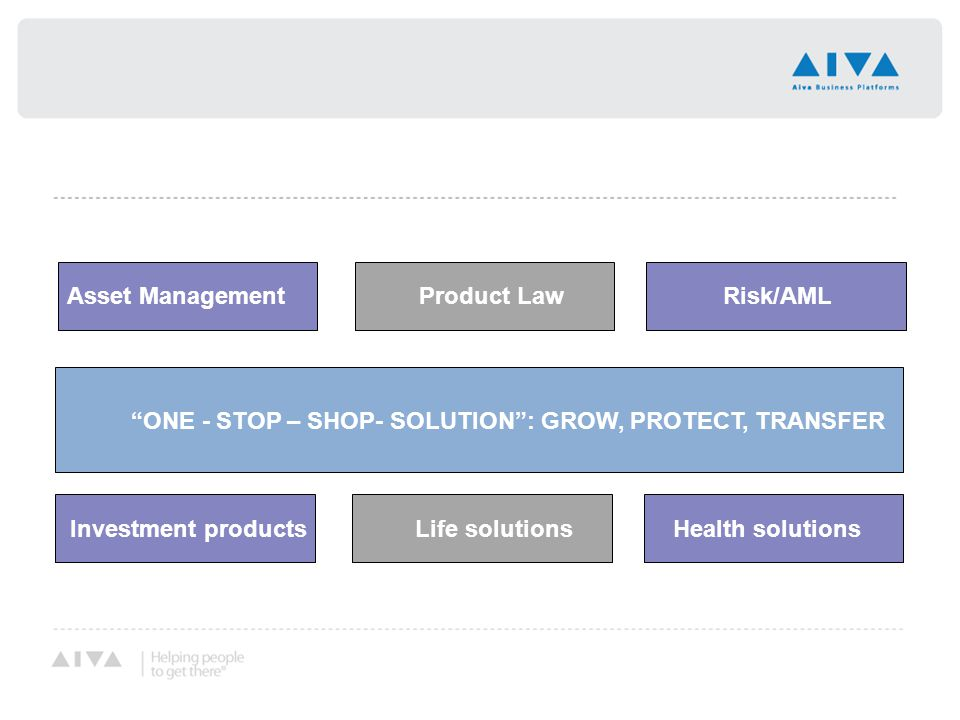 """ONE - STOP – SHOP- SOLUTION"": GROW, PROTECT, TRANSFER Investment products Life solutions Health solutions Asset Management Product Law Risk/AML"