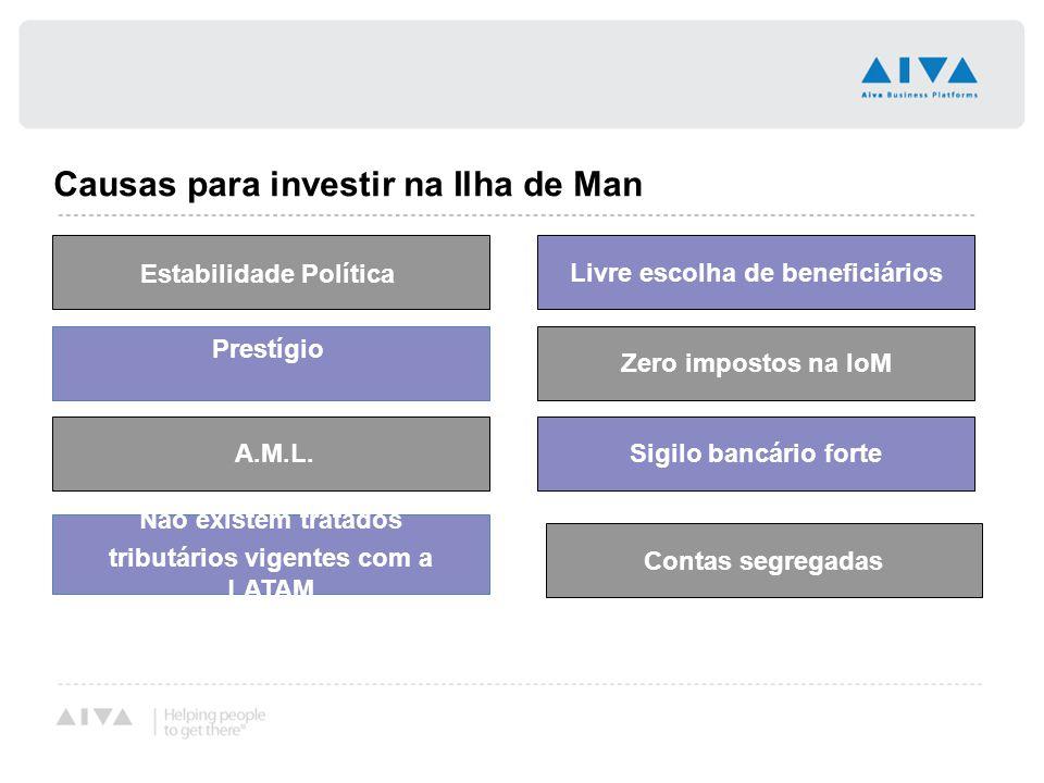 Causas para investir na Ilha de Man Contas segregadas Livre escolha de beneficiários Estabilidade Política A.M.L. Prestígio Sigilo bancário forte Zero