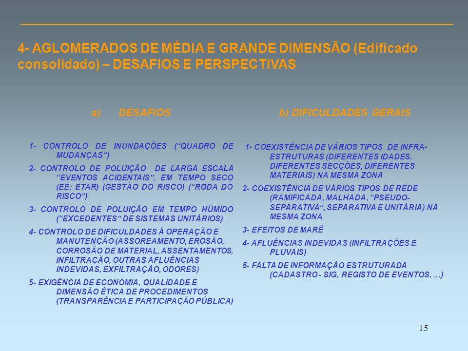 16 c) MEIOS, PROCEDIMENTOS E TÉCNICAS infiltração/exfiltração interacção c/aquífero AQUÍFERO MEIO RECEPTOR COLECTORES ETAR ÁGUA DE SUPERFÍCIE entrada de água overflows transporte e reserva tratamento (alteração da qualidade) INTERAÇÕES ENTRE COMPONENTES (alteração da qualidade)