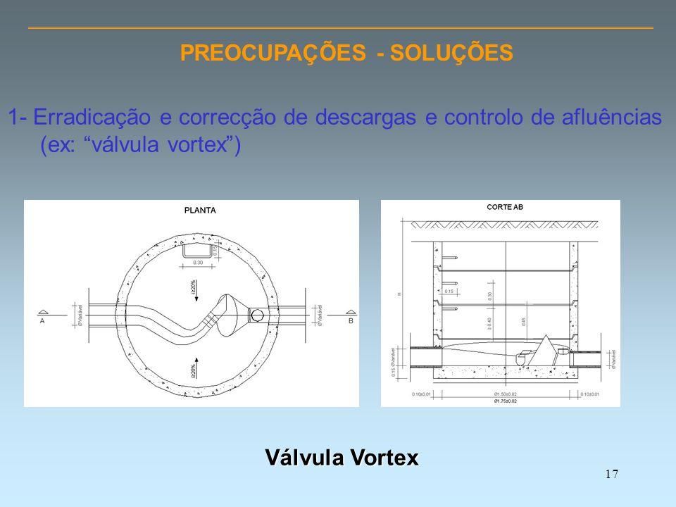 17 1- Erradicação e correcção de descargas e controlo de afluências (ex: válvula vortex ) Válvula Vortex PREOCUPAÇÕES - SOLUÇÕES